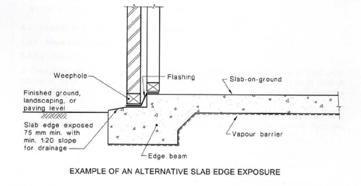 Exposed slab edge top 75mm