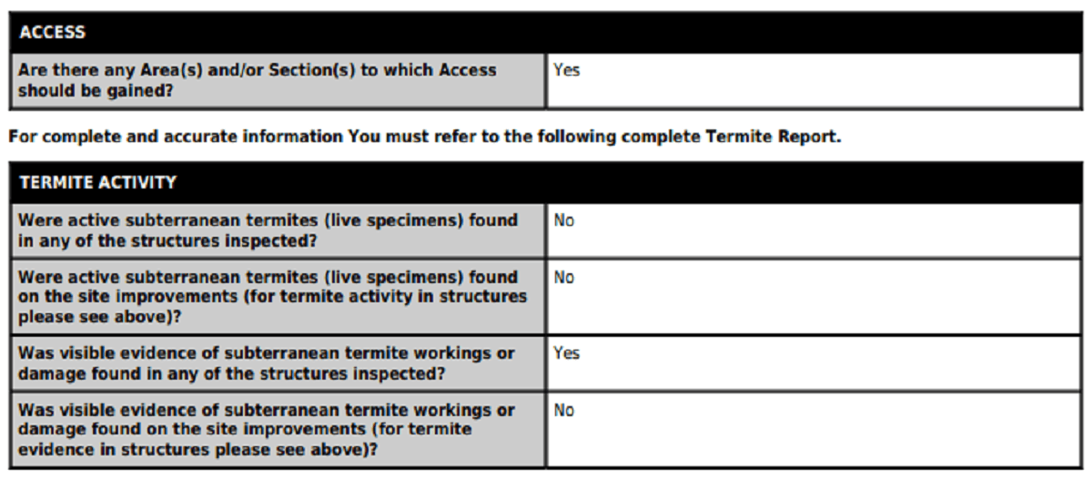 termite report see if there are any access issues